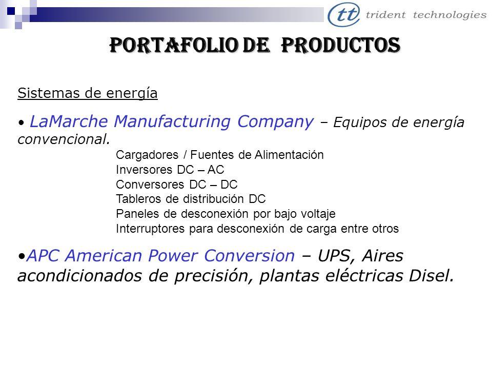 PORTAFOLIO DE PRODUCTOS