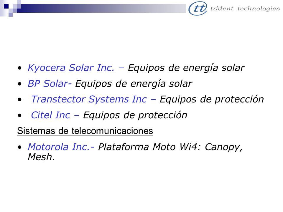 Kyocera Solar Inc. – Equipos de energía solar