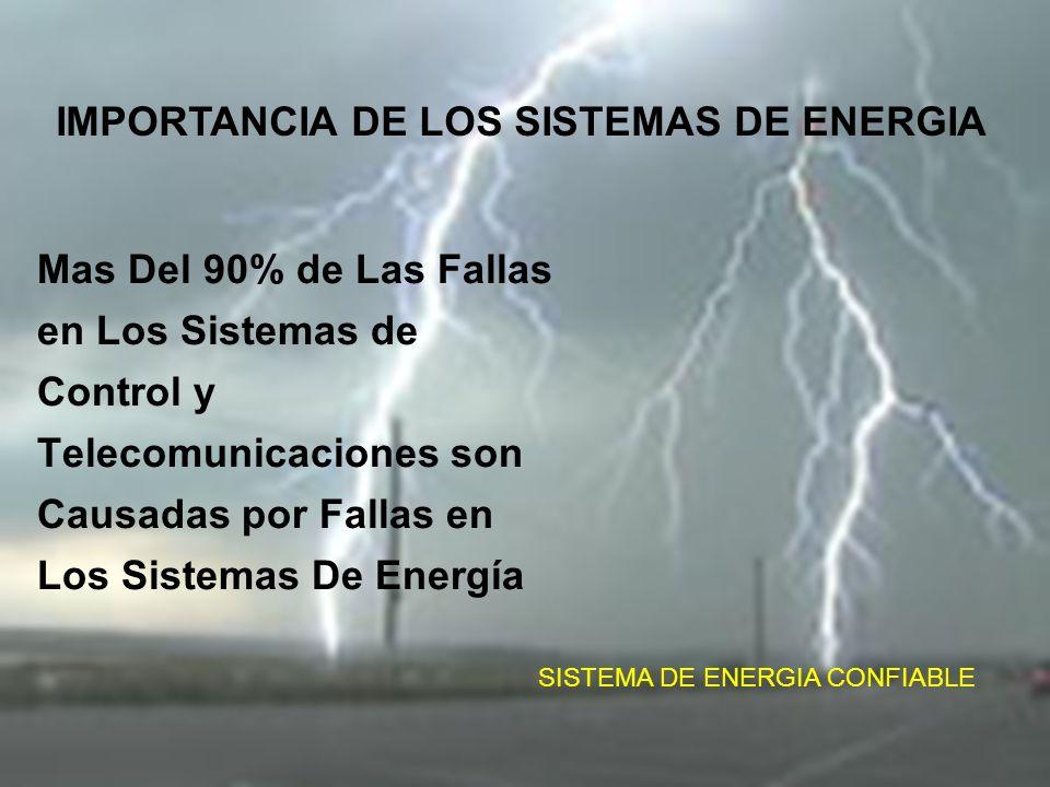 IMPORTANCIA DE LOS SISTEMAS DE ENERGIA