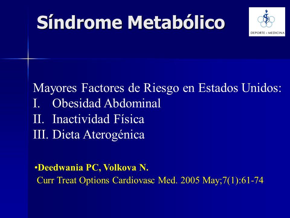 Síndrome Metabólico Mayores Factores de Riesgo en Estados Unidos: