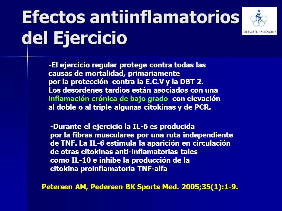 Efectos antiinflamatorios del Ejercicio