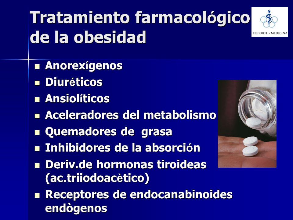 Tratamiento farmacológico de la obesidad
