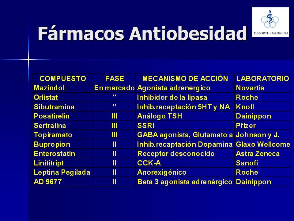 Fármacos Antiobesidad