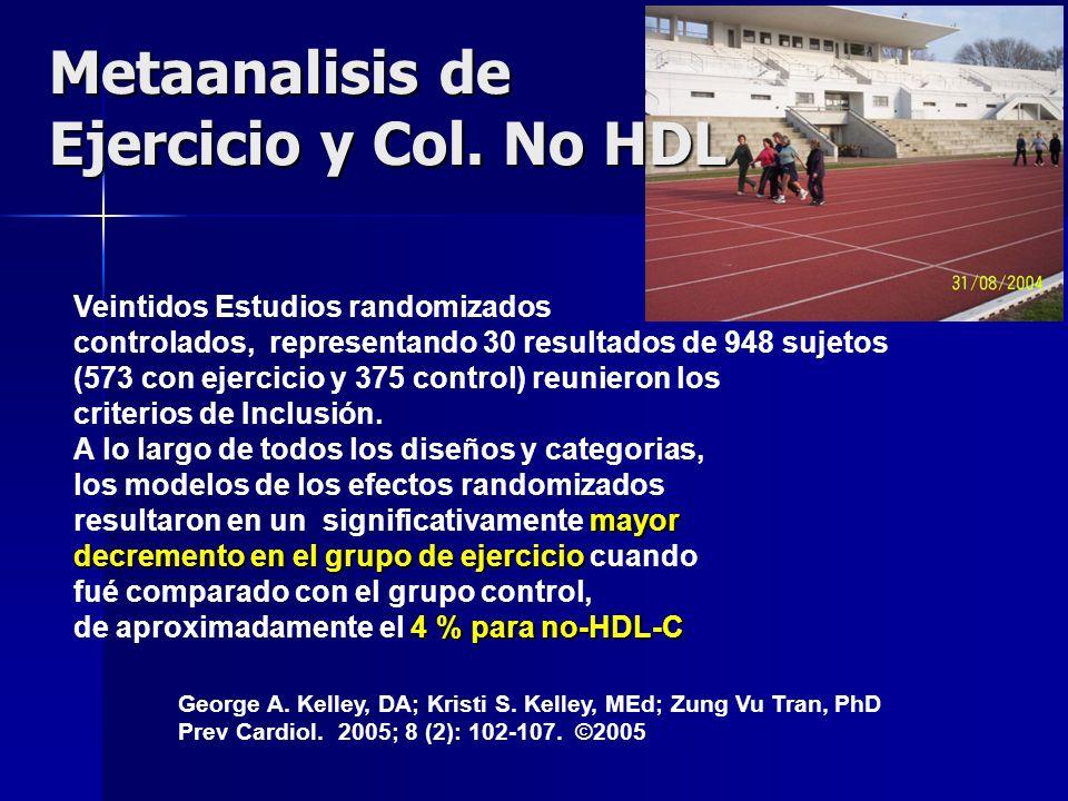 Metaanalisis de Ejercicio y Col. No HDL