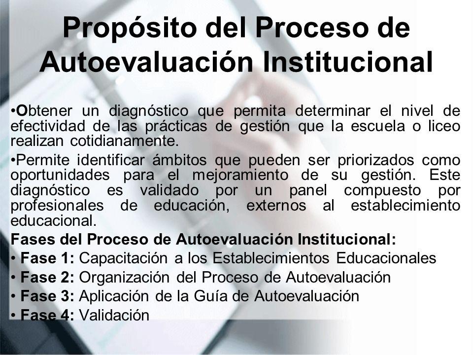 Propósito del Proceso de Autoevaluación Institucional