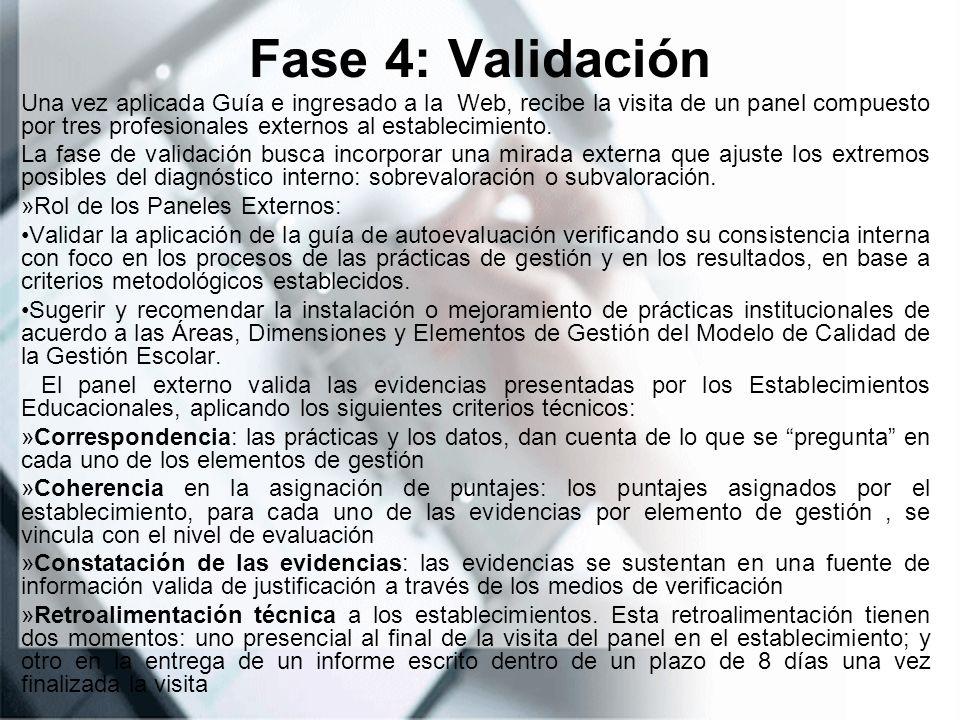 Fase 4: Validación