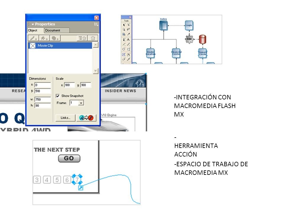 -INTEGRACIÓN CON MACROMEDIA FLASH MX