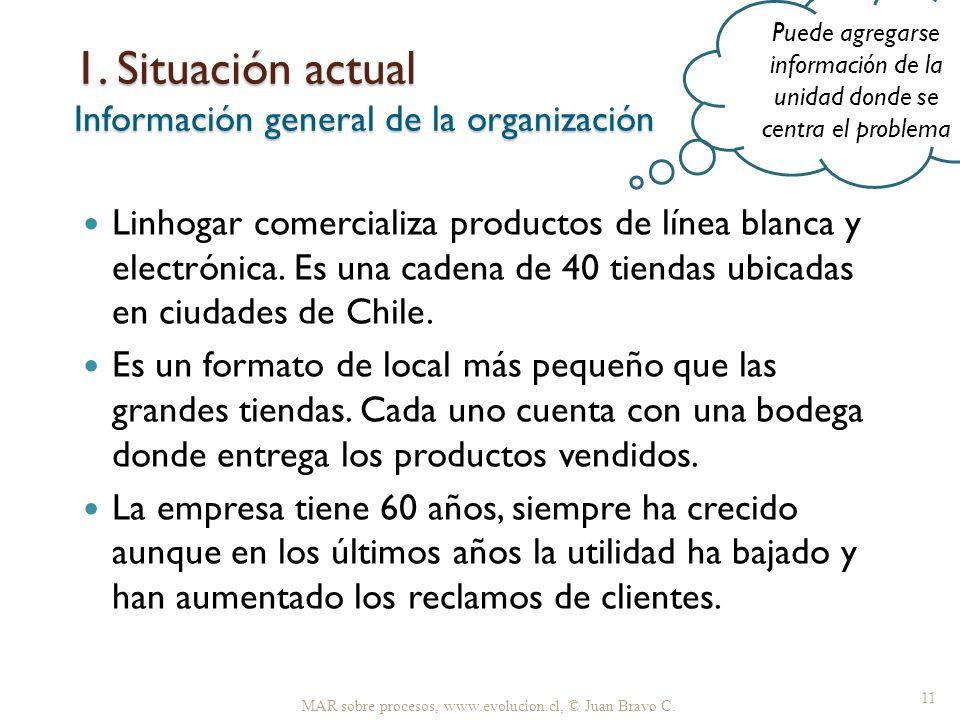 1. Situación actual Información general de la organización