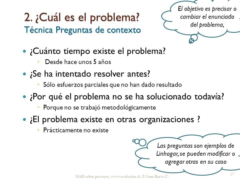 2. ¿Cuál es el problema Técnica Preguntas de contexto