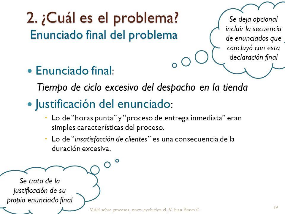 2. ¿Cuál es el problema Enunciado final del problema