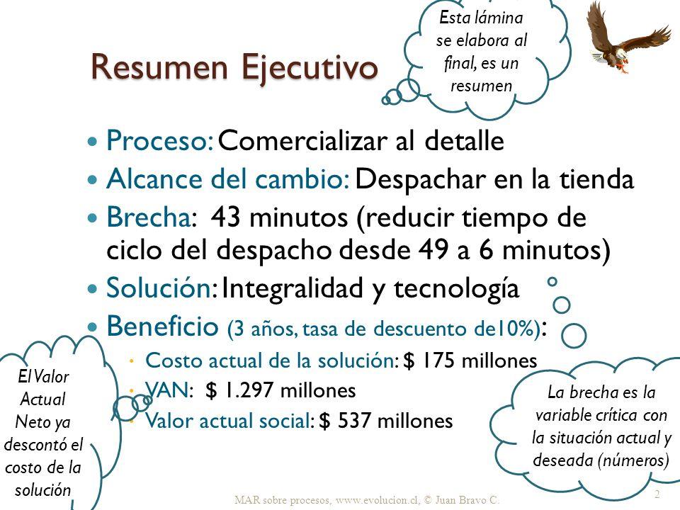 Resumen Ejecutivo Proceso: Comercializar al detalle