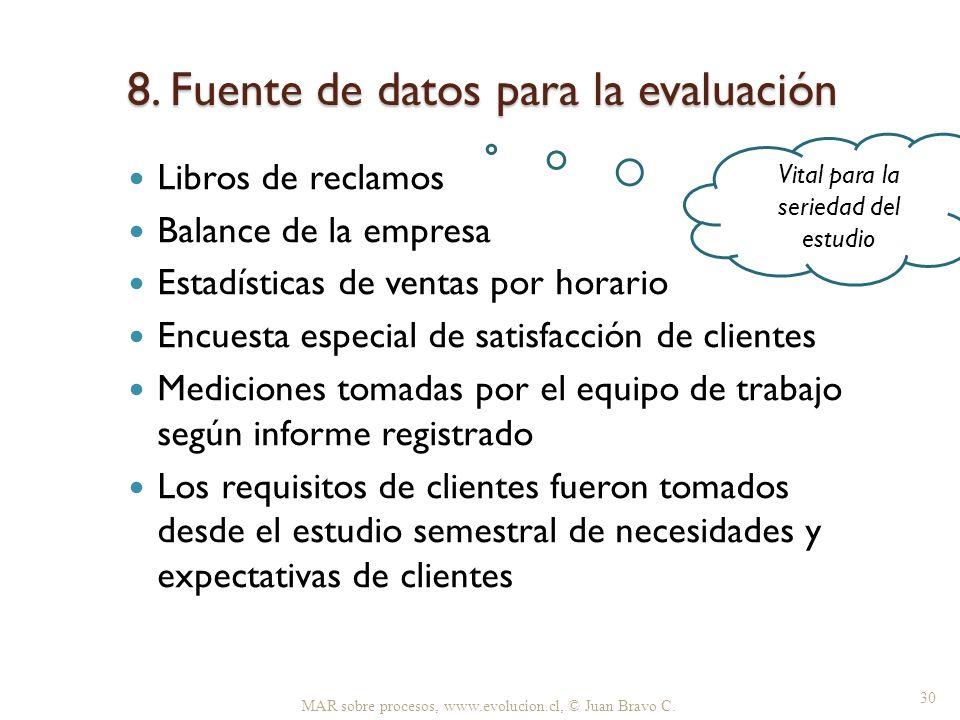 8. Fuente de datos para la evaluación