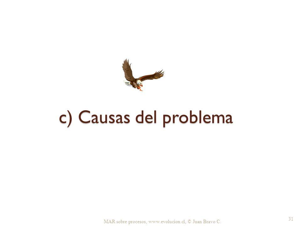 c) Causas del problema MAR sobre procesos, www.evolucion.cl, © Juan Bravo C.