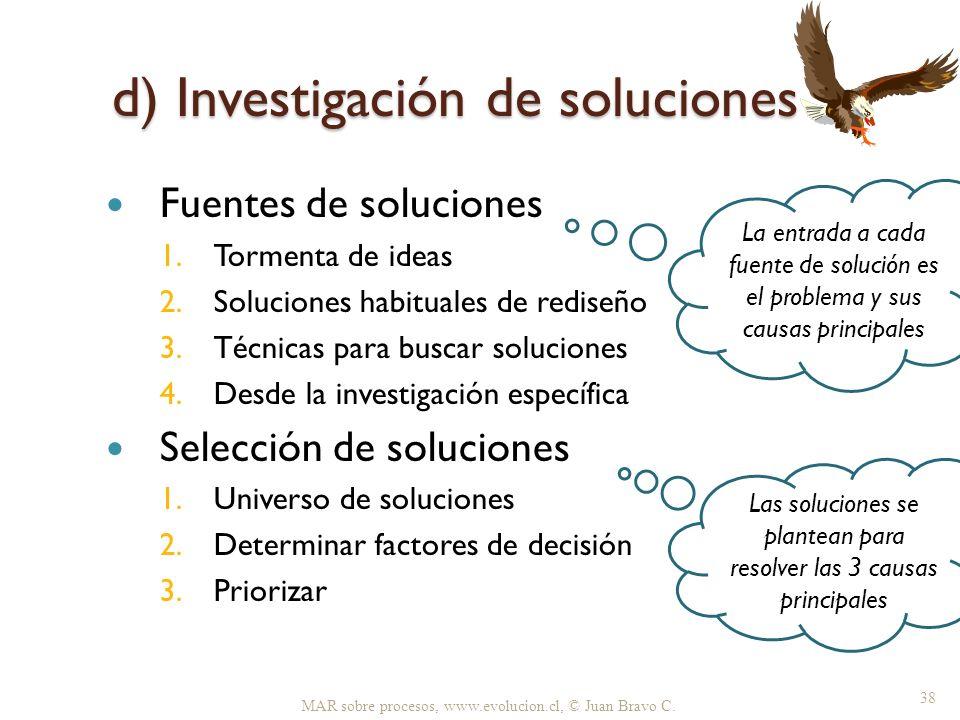 d) Investigación de soluciones