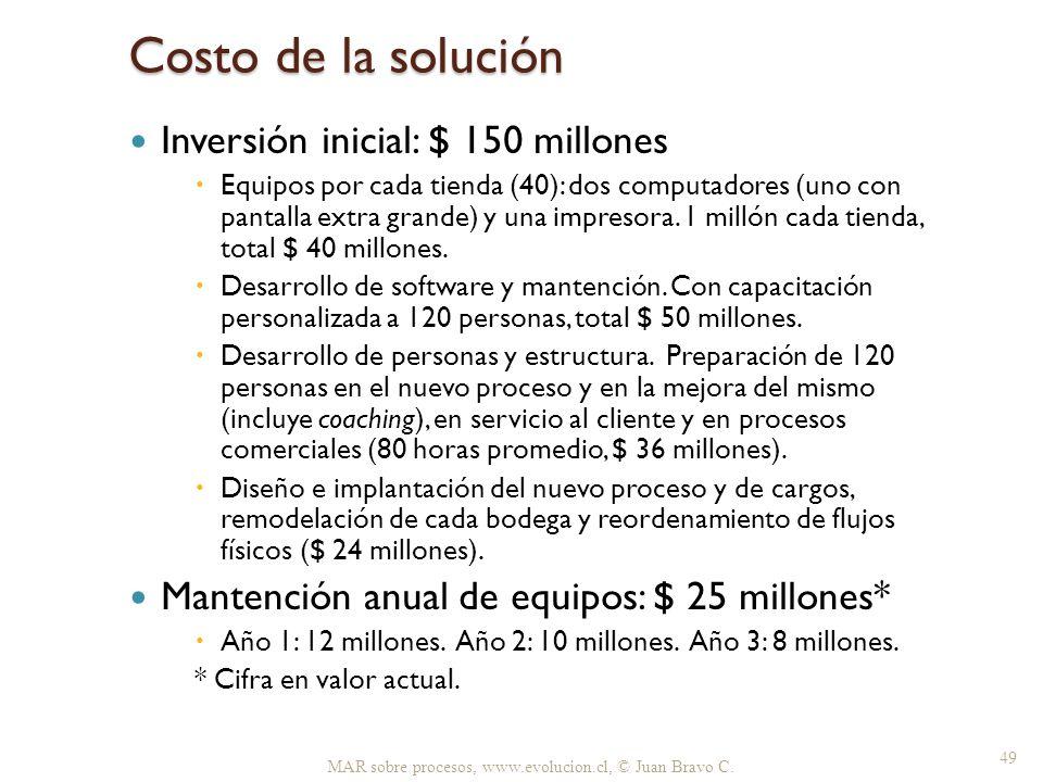 Costo de la solución Inversión inicial: $ 150 millones