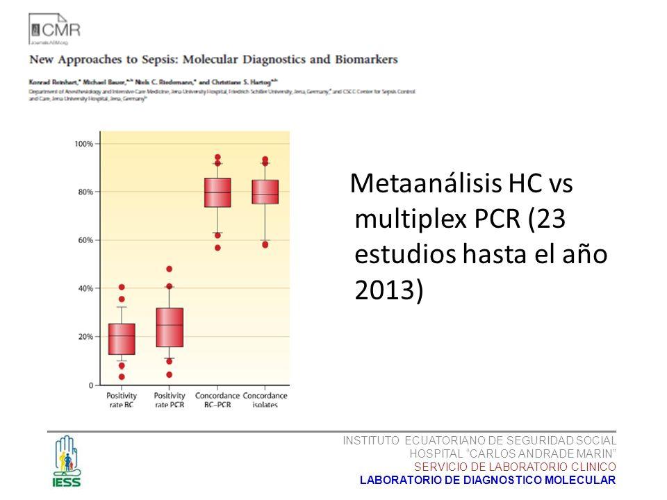 Metaanálisis HC vs multiplex PCR (23 estudios hasta el año 2013)