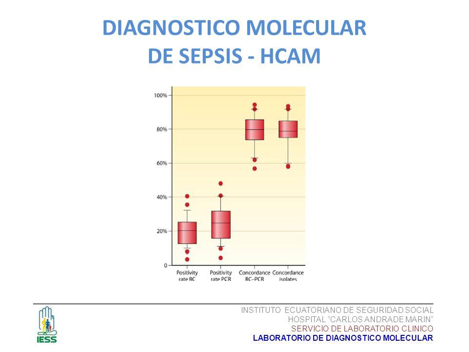 DIAGNOSTICO MOLECULAR DE SEPSIS - HCAM