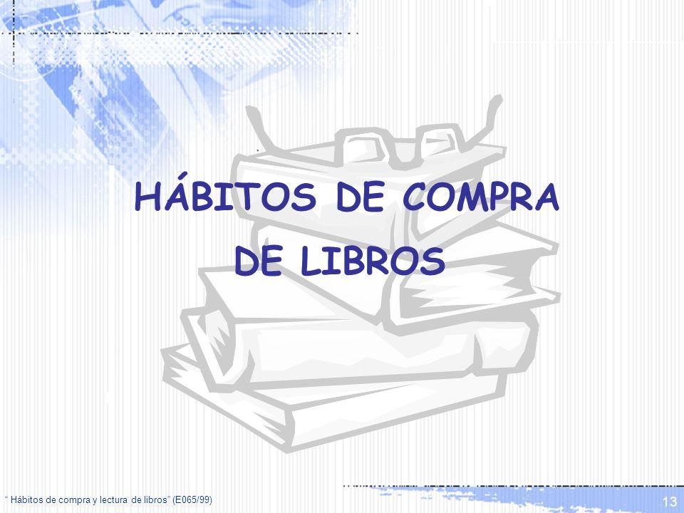 HÁBITOS DE COMPRA DE LIBROS
