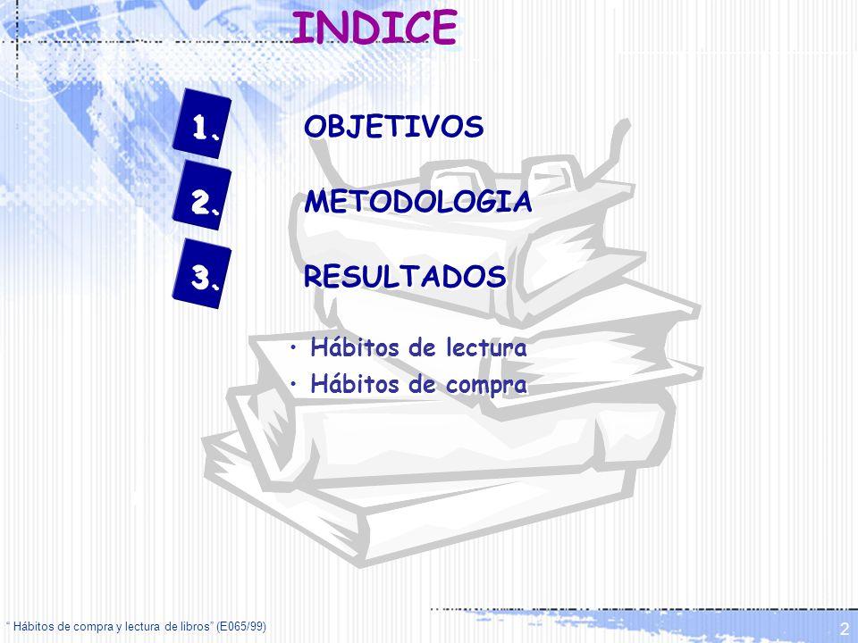 Hábitos de compra y lectura de libros (E065/99)