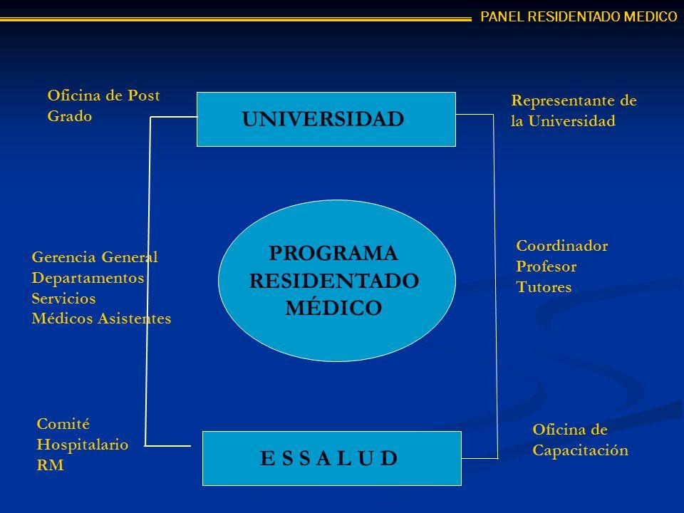 UNIVERSIDAD PROGRAMA RESIDENTADO MÉDICO E S S A L U D