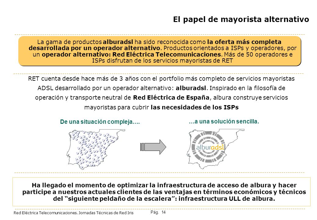 El papel de mayorista alternativo