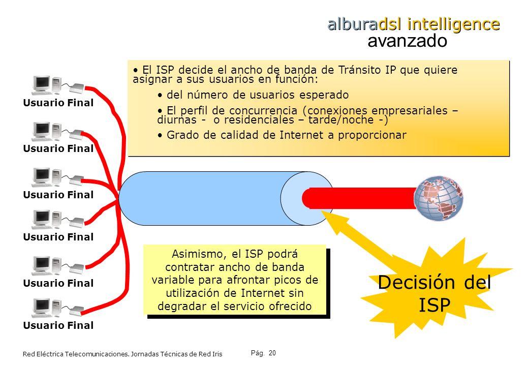 avanzado Decisión del ISP alburadsl intelligence