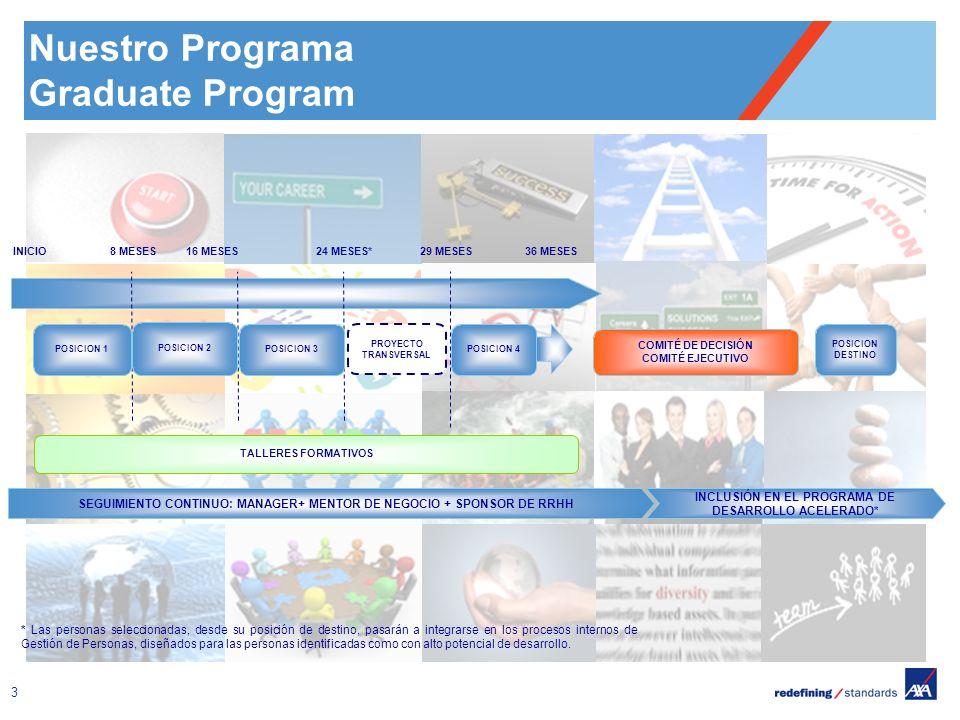 Nuestro Programa Graduate Program