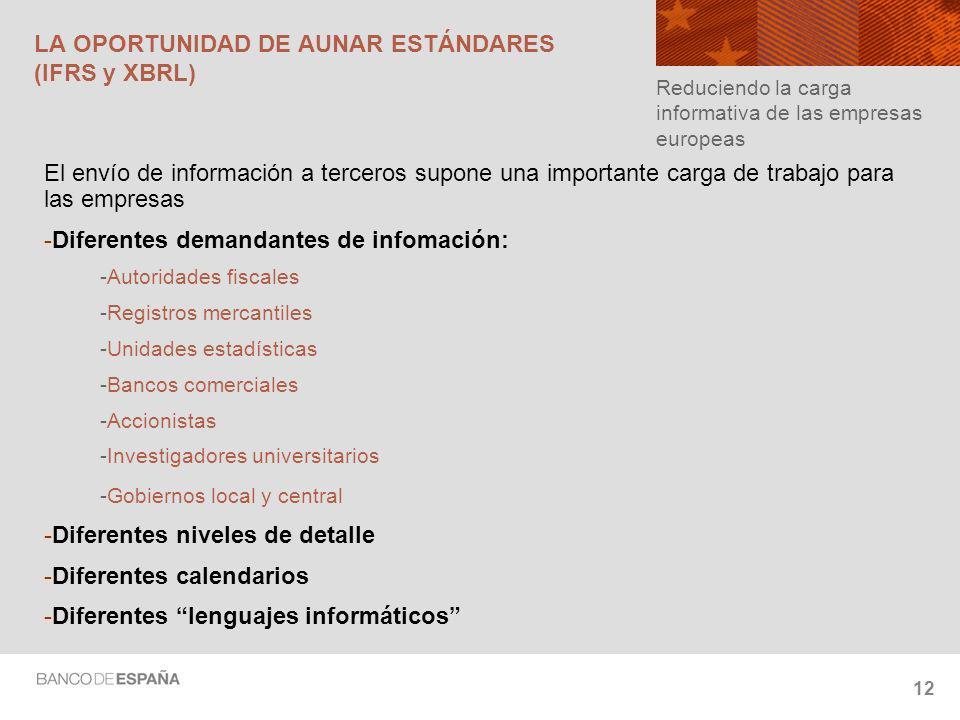 LA OPORTUNIDAD DE AUNAR ESTÁNDARES (IFRS y XBRL)