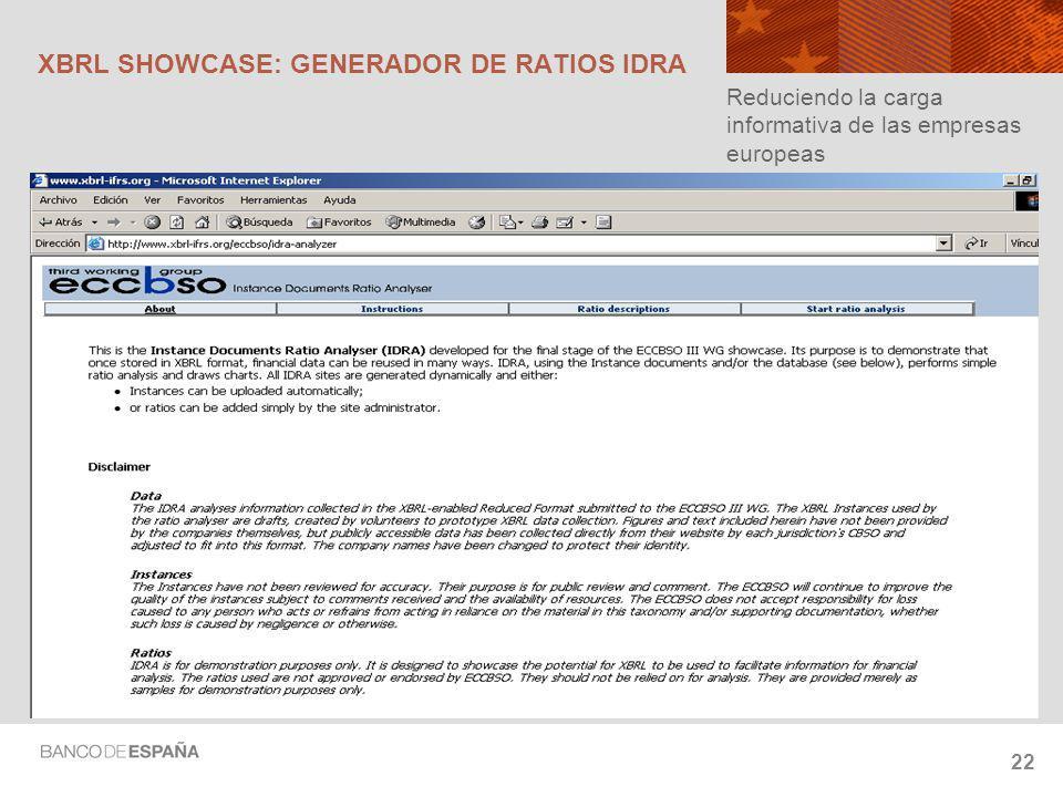 XBRL SHOWCASE: GENERADOR DE RATIOS IDRA