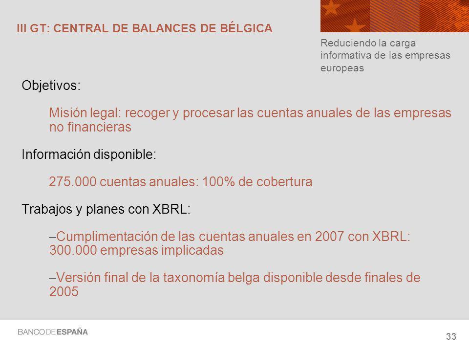 III GT: CENTRAL DE BALANCES DE BÉLGICA