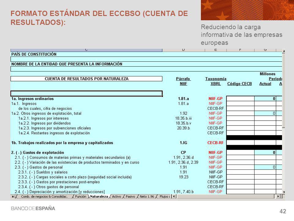 FORMATO ESTÁNDAR DEL ECCBSO (CUENTA DE RESULTADOS):