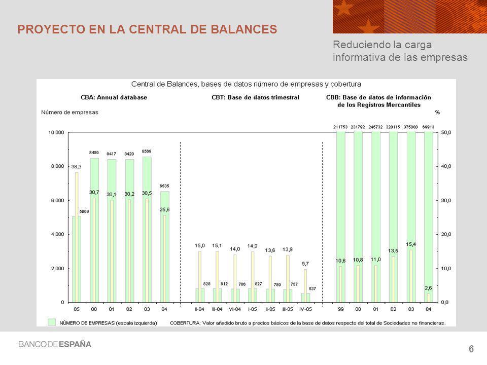 PROYECTO EN LA CENTRAL DE BALANCES