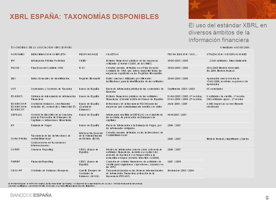 XBRL ESPAÑA: TAXONOMÍAS DISPONIBLES