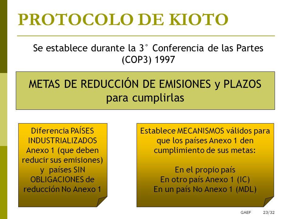 PROTOCOLO DE KIOTO Se establece durante la 3° Conferencia de las Partes (COP3) 1997. METAS DE REDUCCIÓN DE EMISIONES y PLAZOS para cumplirlas.
