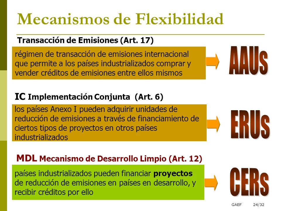 Mecanismos de Flexibilidad
