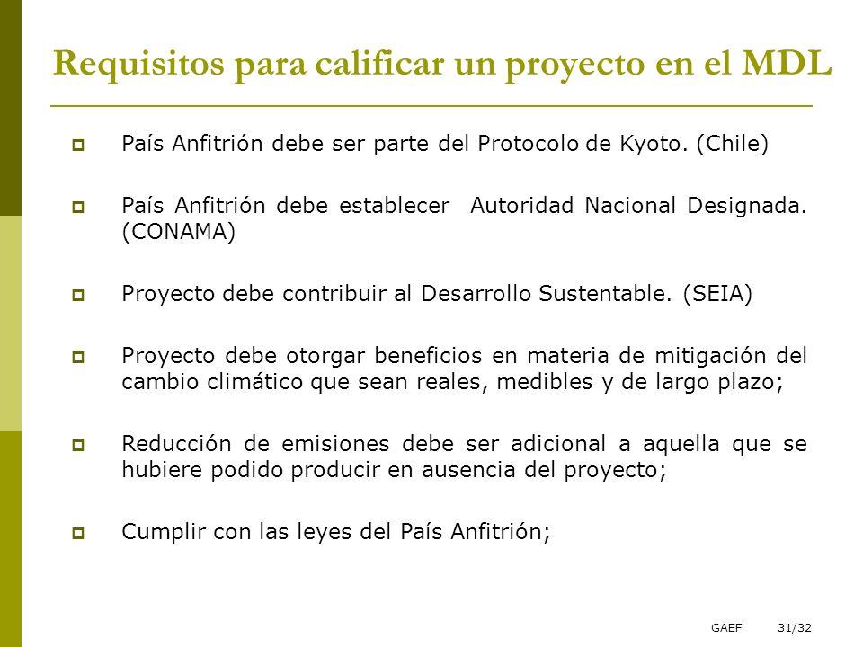 Requisitos para calificar un proyecto en el MDL
