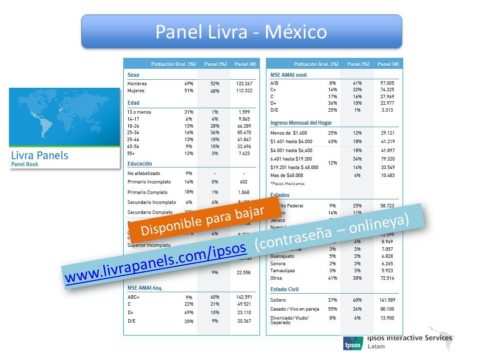 Panel Livra - México www.livrapanels.com/ipsos (contraseña – onlineya)