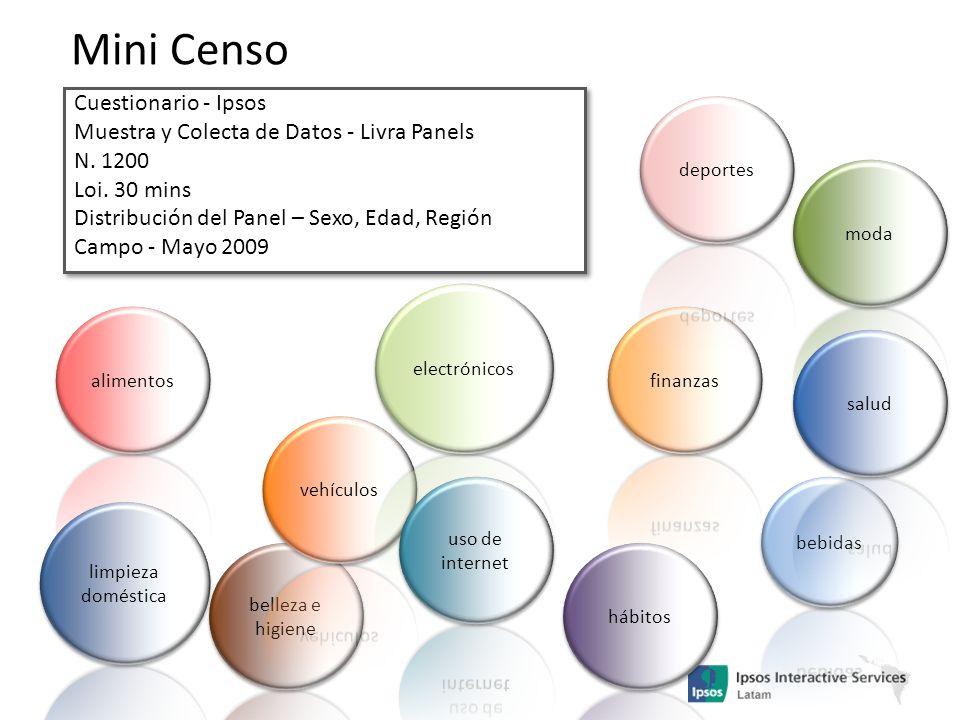 Mini Censo Cuestionario - Ipsos