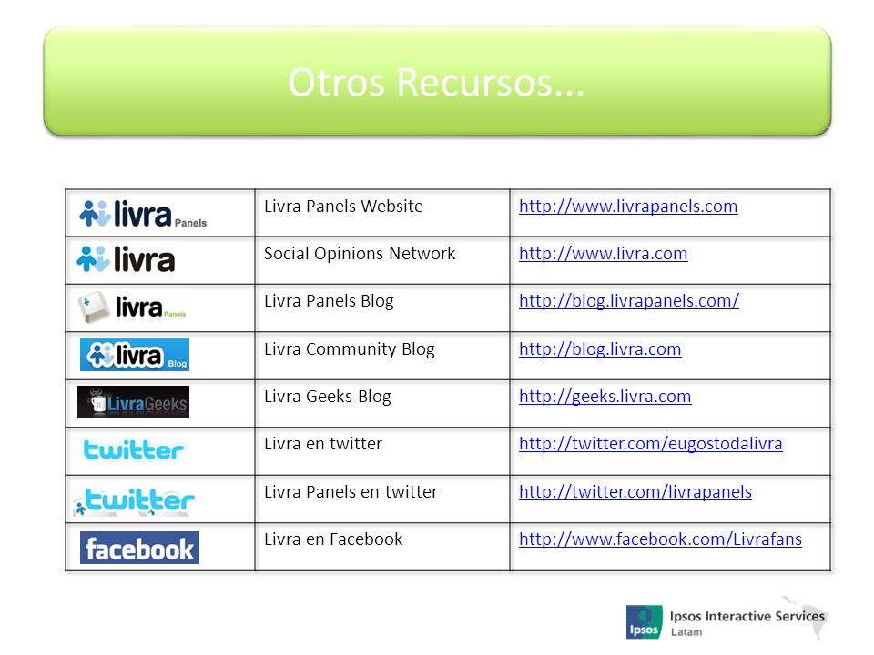 Otros Recursos... Livra Panels Website http://www.livrapanels.com