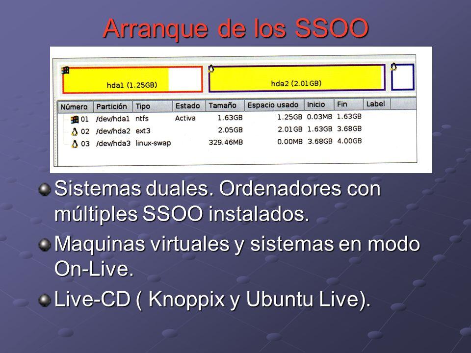 Arranque de los SSOO Sistemas duales. Ordenadores con múltiples SSOO instalados. Maquinas virtuales y sistemas en modo On-Live.