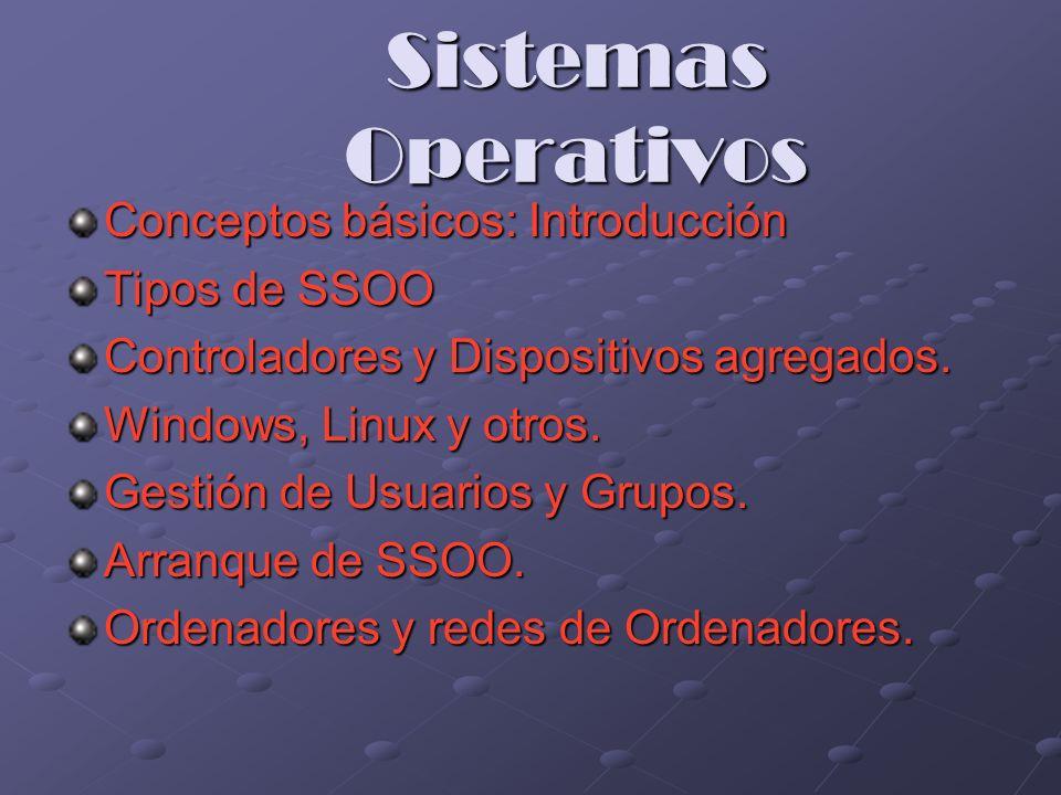 Sistemas Operativos Conceptos básicos: Introducción Tipos de SSOO