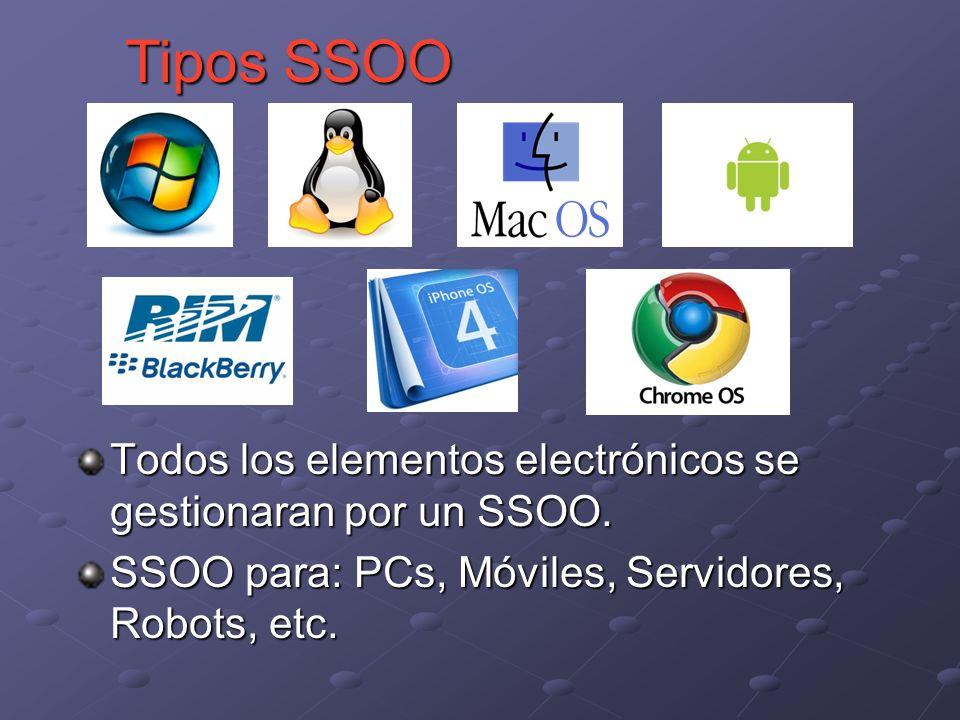 Tipos SSOO Todos los elementos electrónicos se gestionaran por un SSOO.