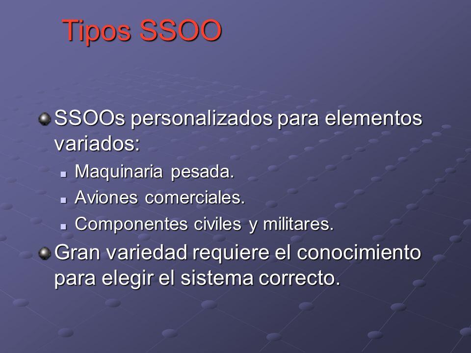 Tipos SSOO SSOOs personalizados para elementos variados: