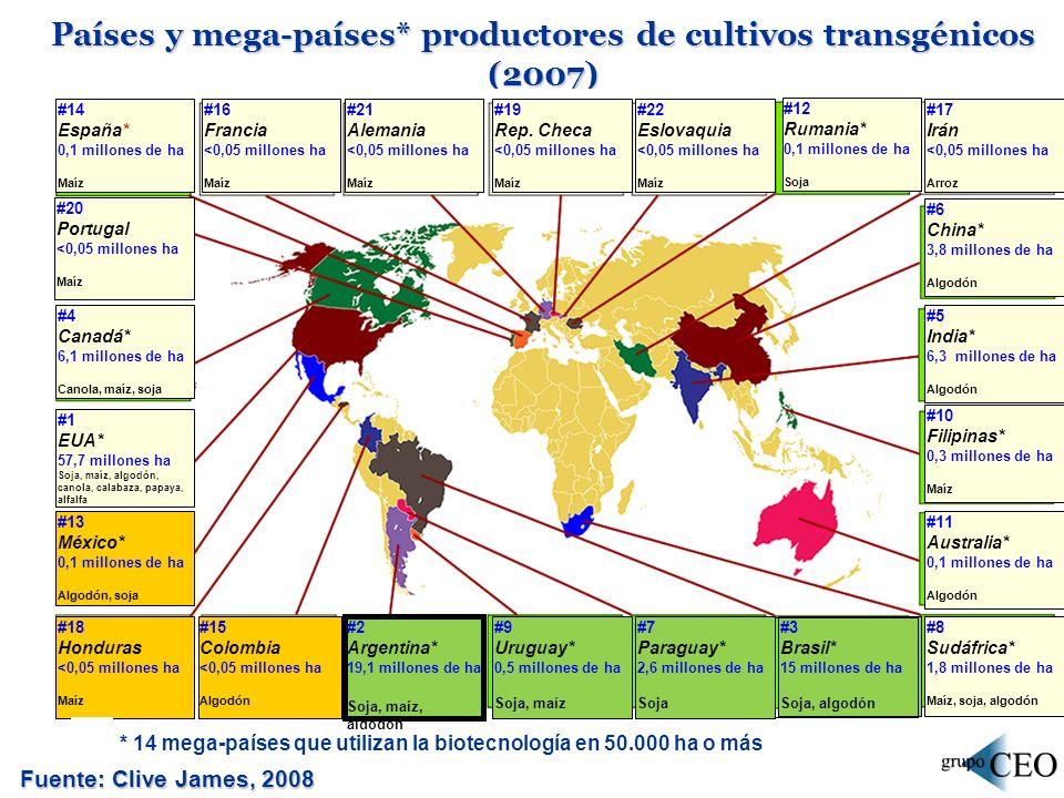 Países y mega-países* productores de cultivos transgénicos (2007)