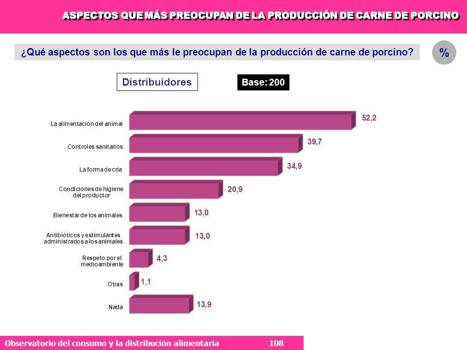 ASPECTOS QUE MÁS PREOCUPAN DE LA PRODUCCIÓN DE CARNE DE PORCINO