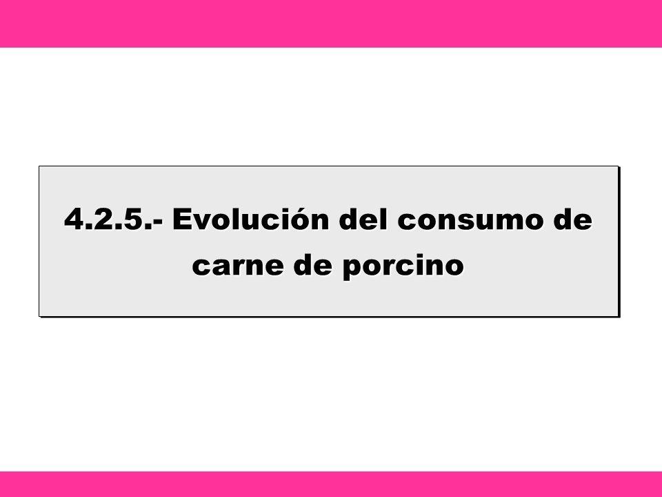 4.2.5.- Evolución del consumo de carne de porcino
