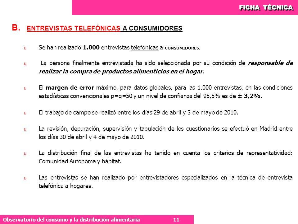 ENTREVISTAS TELEFÓNICAS A CONSUMIDORES