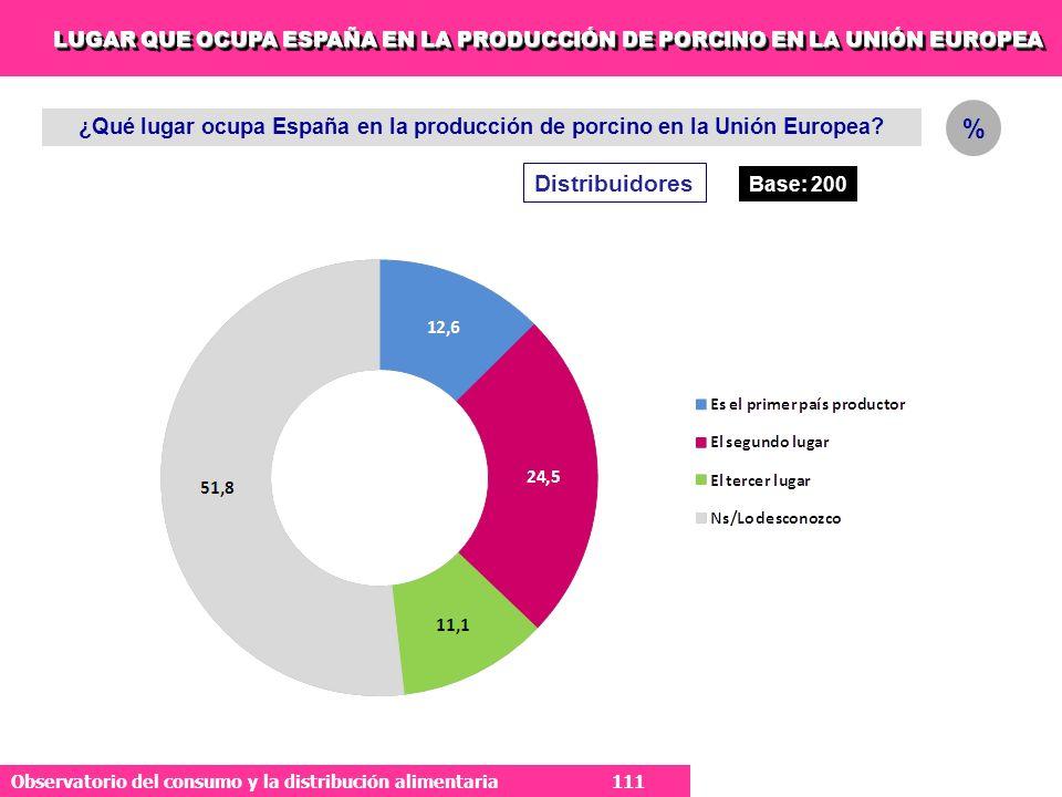 LUGAR QUE OCUPA ESPAÑA EN LA PRODUCCIÓN DE PORCINO EN LA UNIÓN EUROPEA