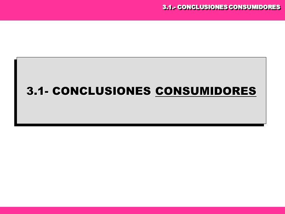 3.1- CONCLUSIONES CONSUMIDORES