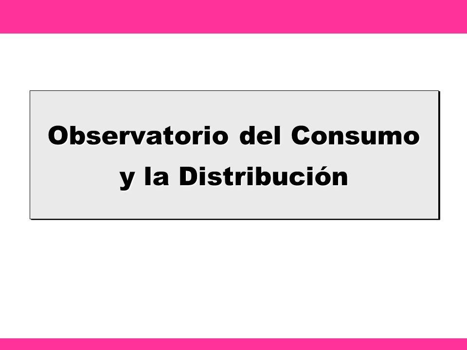 Observatorio del Consumo y la Distribución